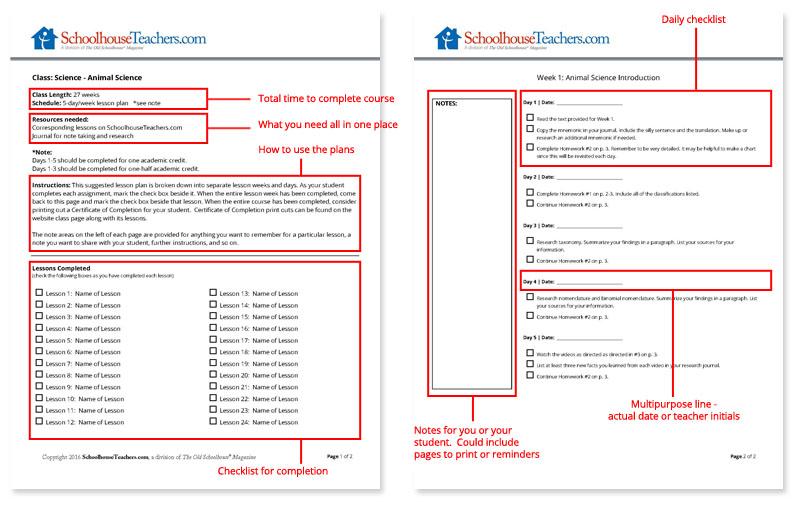 online homeschool lesson plans explained