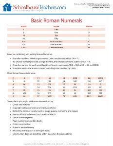 ST-Basic Roman Numerals