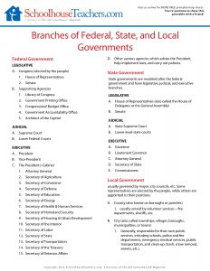 ST-Branches of Government