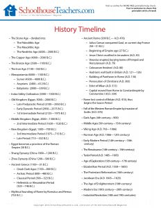ST-History Timeline