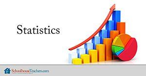 Statistics Homeschool Math